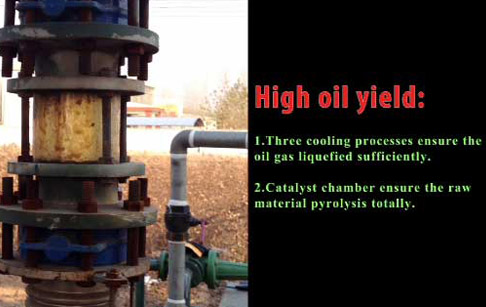 Recycling waste to fuel oil pyrolysis plant