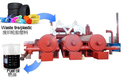 Analysis of used tyres pyrolysis plant project