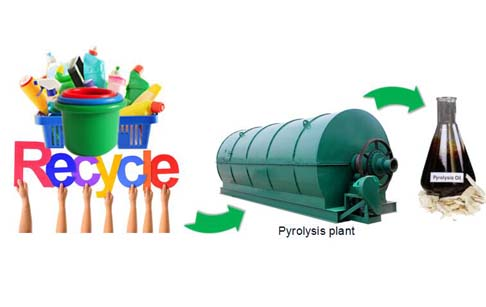 Manufacturer waste oil to diesel plant, converting waste oil,plastic
