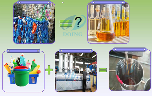 Plastic to diesel process plant