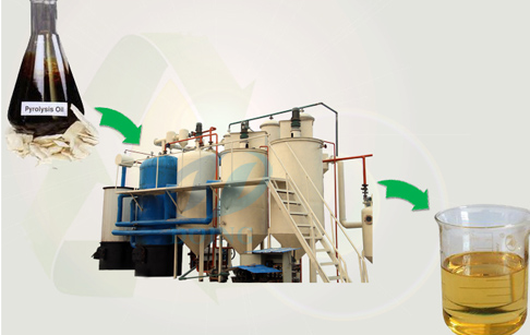 Waste oil into diesel oil equipment