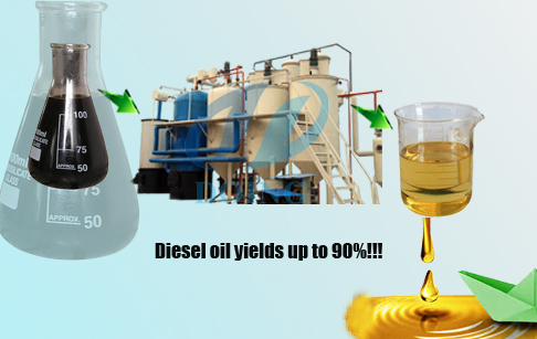 How to clean used motor oil for diesel fuel?