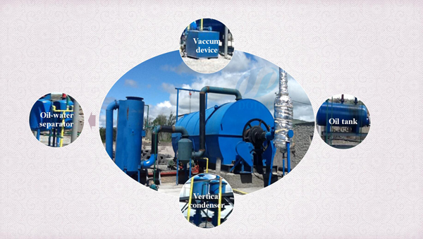 waste tire pyrolysis plant main parts