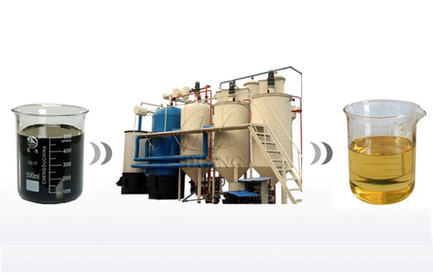 What is the used motor oil recycling process?
