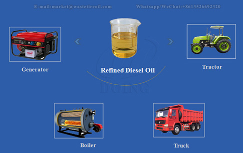 What are the uses and sales channels of refined diesel oil?