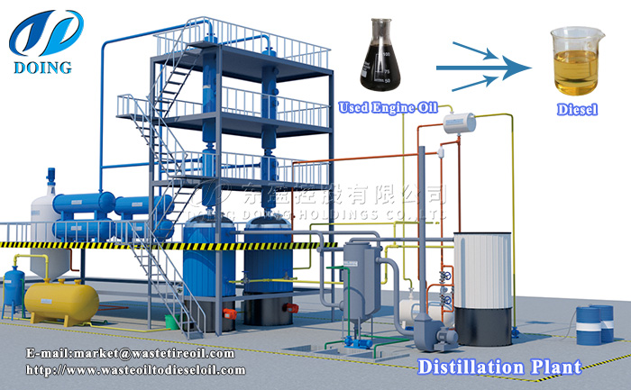 used engine oil distillation plant