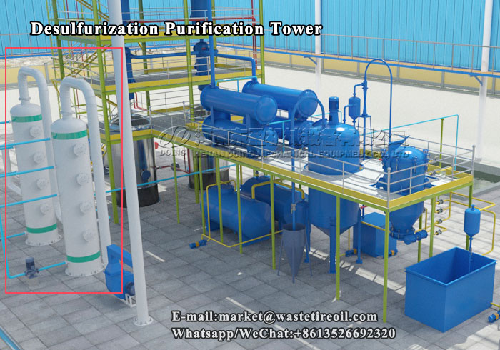 engine oil refinery machine