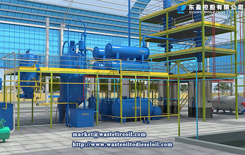 What is the used motor oil recycling process of DOING distillation machine?