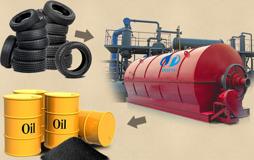 Used tire/plastic/rubber into black oil processing pyrolysis plant