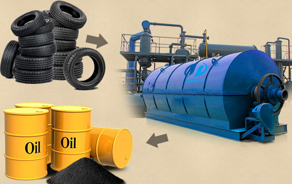 tyre oil ,tire oil ,tyre recycling to oil machine
