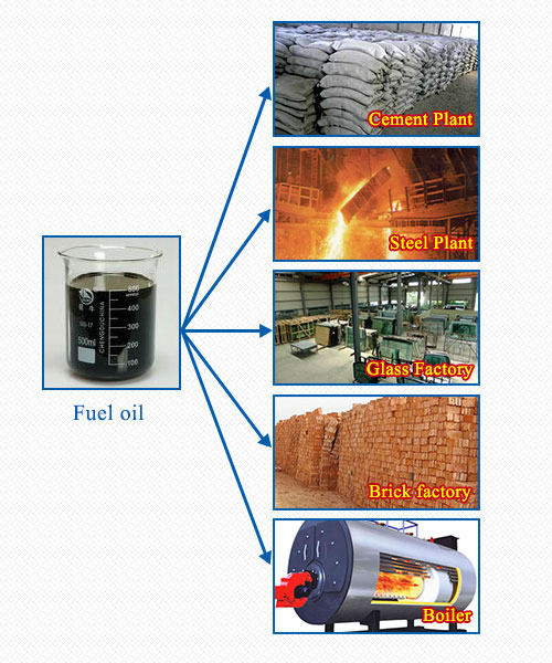 pyrolysis plant to recycle plastic and tires