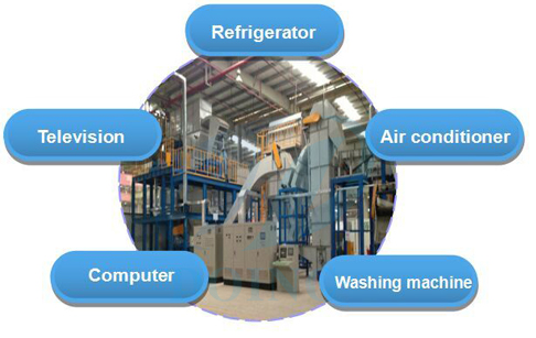 waste electrical equipment