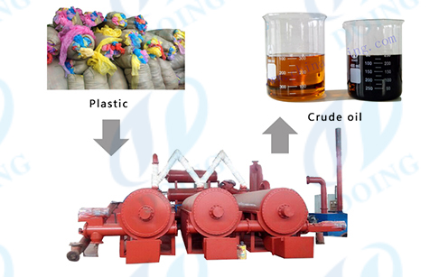 plastic continuous pyrolysis plant