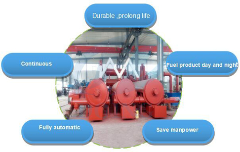 continuous tyre pyrolysis system