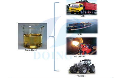to distillate fuel to diesel plant