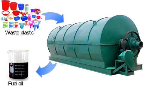 Convert plastic to oil for good price