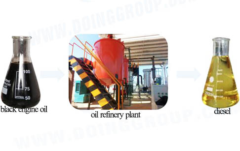recycle black engine oil to diesel