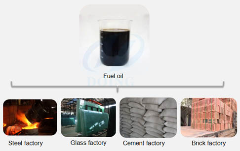 waste tyre oil application