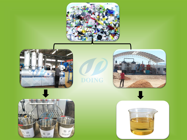 turn plastic waste to diesel