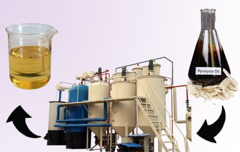Refining crude oil  to diesel oil for sale
